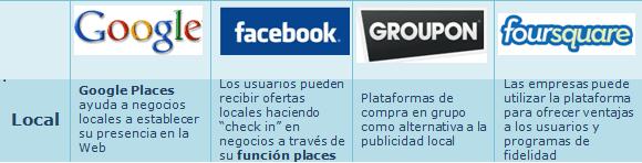 Herramientas para Marketing Local en Mexico
